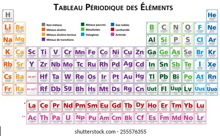 Modern updated version periodic table elements stock vector tableau periodique des elements en francais periodic table of the elements illustration vector in french multicoloured urtaz Images