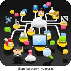 tablet pc, education,cloud computing  concept