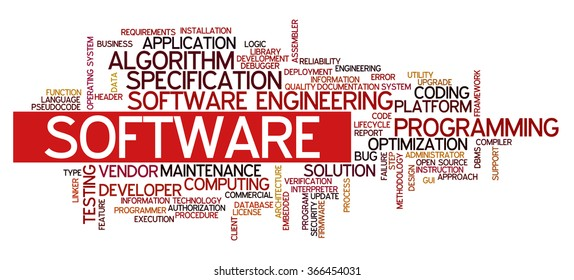 Tag cloud containing words related to software development and engineering, programing, coding, cloud computing and software applications.
