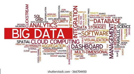 Tag cloud containing words related to big data, cloud computing, business intelligence, clickstream analytics, data management and database technologies