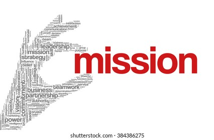 """Tag cloud containing words related to strategy, leadership, business, innovation, success, motivation, vision, mission and teamwork in the shape of hand holding a word. """"Mission"""" emphasized."""