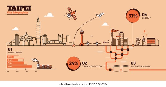 Taipei City Flat Design Infrastructure Infographic Template