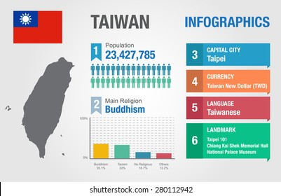 Taiwan infographics, statistical data, Taiwan information, vector illustration