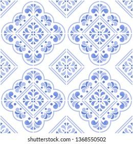 Talavera tile pattern, Azulejos Portugal ornament, colorful ceramic decor, Moroccan mosaic, Spanish porcelain tableware, folk print, Spanish pottery, Mediterranean seamless wallpaper blue vector