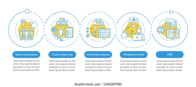 Talent management vector infographic template. Career planning. Business presentation design elements. Data visualization with steps, options. Process timeline chart. Workflow layout, linear icons