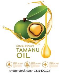 Tamanu  oil  Natural  Skin Care