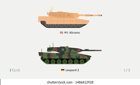 Tanks set: M1 Abrams (USA) and Leopard 2 (Germany)