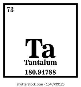 Tantalum Periodic Table of the Elements Vector illustration eps 10