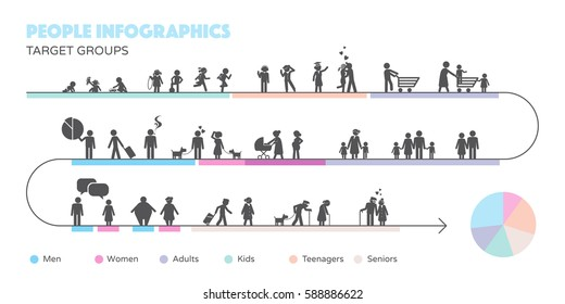 Target groups infographics. Set of different people figures in modern flat design style.