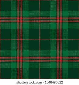 Tartan plaid seamless pattern red and white line alternating rectangles of fabric green background, Scottish cage, New year Christmas Decoration ,Vector illustration