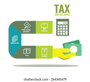 Tax compliance info graphic. flat design elements. vector illustration