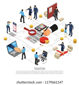 Tax inspection flowchart elements isometric poster with online declarations collecting corporate and private taxpayers contributions vector illustration