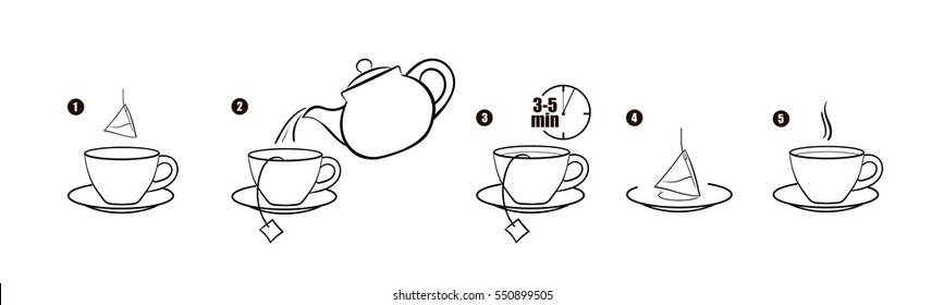 Tea brew instruction icons. Set of outlined tea icons. Eps 10. Tea making instruction, guidelines. How to make tea. Package design element. Design element template. Line drawing. Vector illustration.