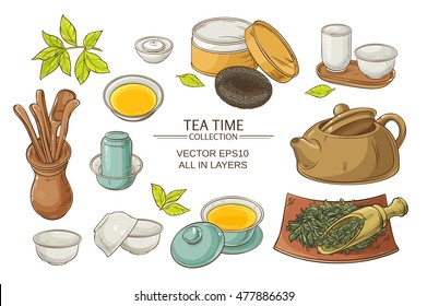 Tea ceremony set on white background