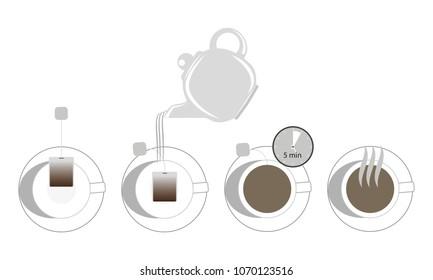 Tea making instruction. Guidelines how to make tea.Vector format package design element.