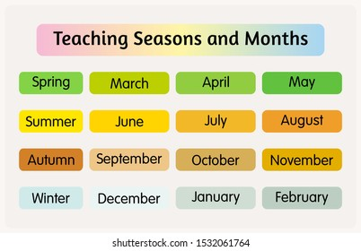 Teaching seasons and months banner for education
