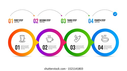 Teacup, Coffee and Water bottle line icons set. Timeline infographic. Frying pan sign. Tea or latte, Cappuccino, Still drink. Cooking utensil. Food and drink set. Teacup icon. Timeline diagram. Vector