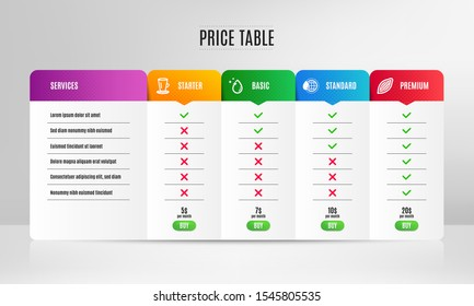 Teacup, World water and Water drop icons simple set. Pricing table, price list. Cocoa nut sign. Tea or latte, Aqua drop, Crystal aqua. Vegetarian food. Food and drink set. Vector