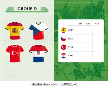teams of european football, group d, with board, shirts and football symbols with flag design
