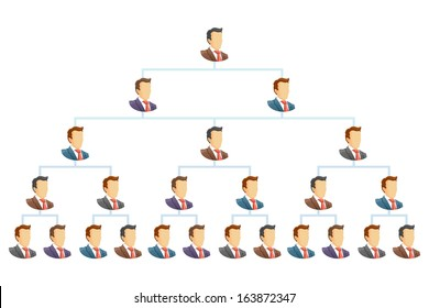 Teamwork flow chart.  The hierarchical organization management system. Vector illustration.
