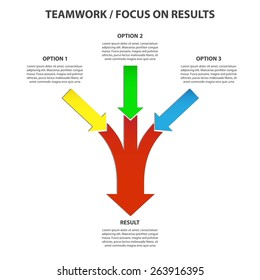 Teamwork and Focus on Results - 3 in 1 Vertical Converging Arrows, Vector Infographic
