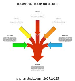 Teamwork and Focus on Results - 5 in 1 Vertical Converging Arrows, Vector Infographic