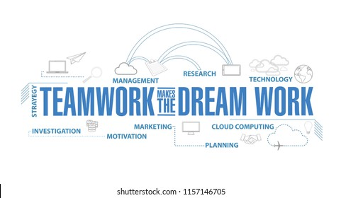 Teamwork makes the dream work diagram plan concept isolated over a white background