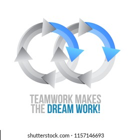 Teamwork makes the dream work. moving together cycle concept sign isolated over a white background