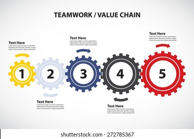 Teamwork / Value Chain - 5 Cogwheels with Arrows, Vector Infographic