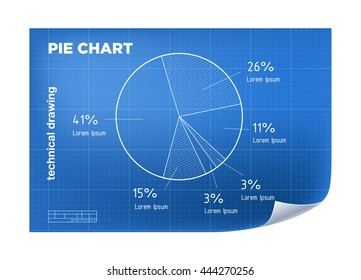 Technical wireframe Illustration with pie chart drawing on the blueprint