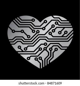 technology love