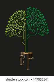 Technology tree circuit for ecology business