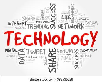 Technology word cloud, business concept