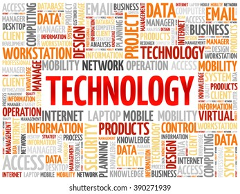 Technology words cloud, business concept