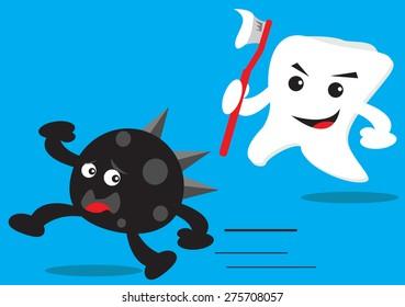 Teeth and Bactery