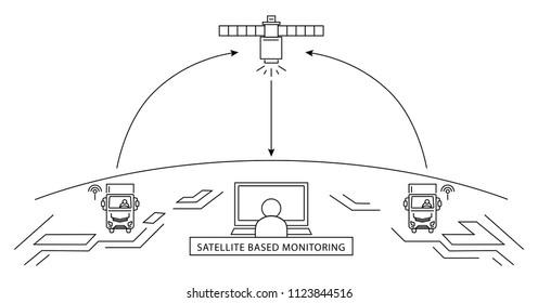 Telematic Systems. Satellite based monitoring. Thin black icons on white background. Cargo tracking