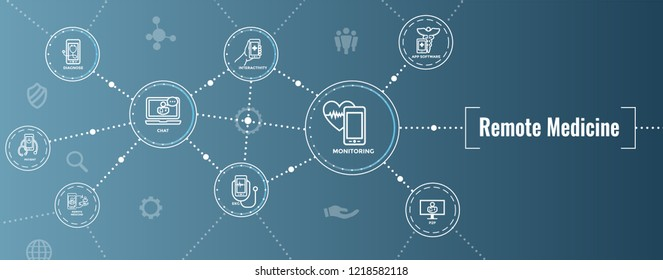 Telemedicine abstract idea - icons illustrating remote health and software