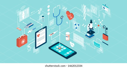Telemedicine, medical treatment and online healthcare services, isometric network of concepts