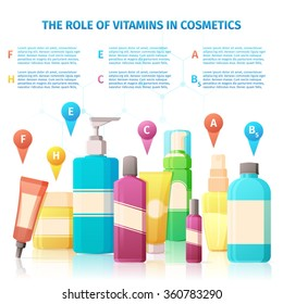 Template design brochures, banner, flyer with infographics about vitamins in the pharmacy cosmetics. Medical cosmetics for skin care with vitamins.