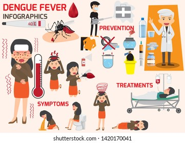 Dengue Images, Stock Photos & Vectors | Shutterstock
