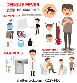 Dengue Fever Images, Stock Photos & Vectors | Shutterstock