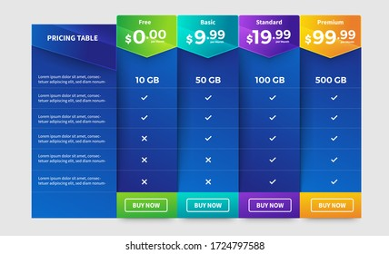 Template Design UX/UI price list. User interface panel product price package box and button buy now. Vector Illustrate.