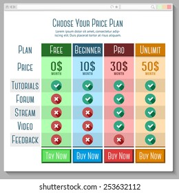 Template for price plans (subscriptions etc.) in flat style with browser window. vector
