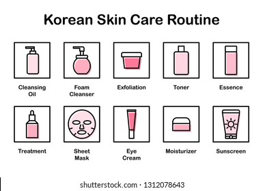 Ten steps of Korean skin care routine.