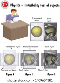 Test of visibility of objects - Science experiment using Transparent nylon and black nylon, eps