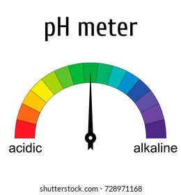 tester pH meter for measuring acid alkaline balance, the pH scale Colorful vector with arrow