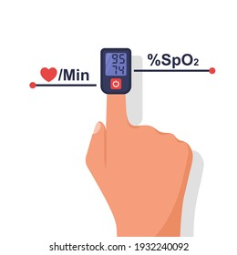 Testing covid 2019. Low oxygen in the blood as a symptom of the disease. Oximeter on finger. Measurement of pulse and saturation of blood with oxygen. Cardio test. Vector icon. Monitoring health.