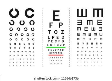 Tests for visual acuity. Diagram Snellen, Landoldt C, Golovin-Sivtsev's table