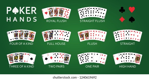 Texas hold'em Poker hand rankings combination set vector