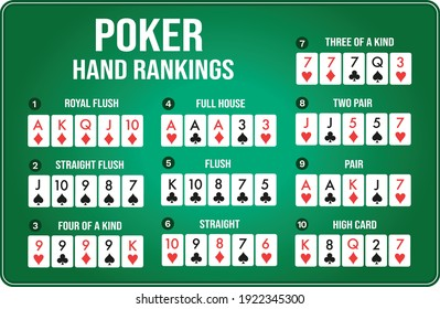 texas hold'em Poker hand rankings combination set vector green background